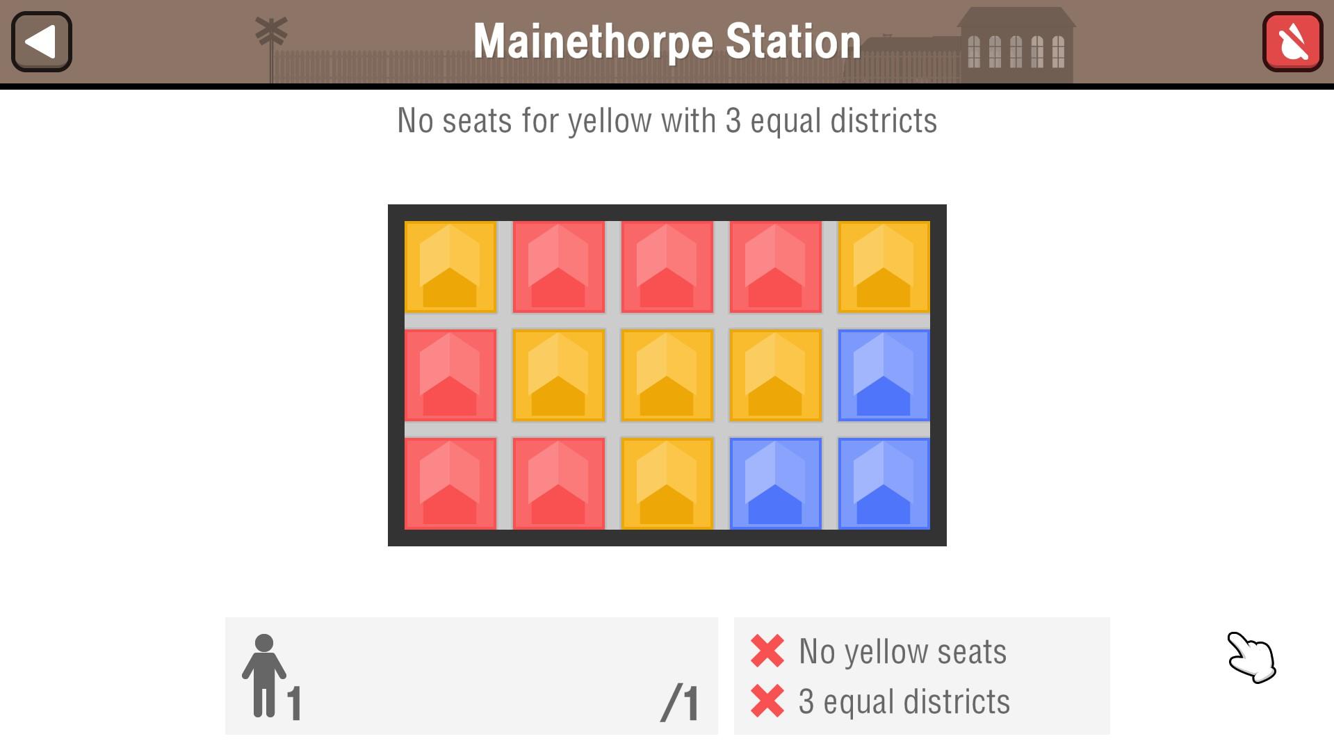Mainethorpe Station