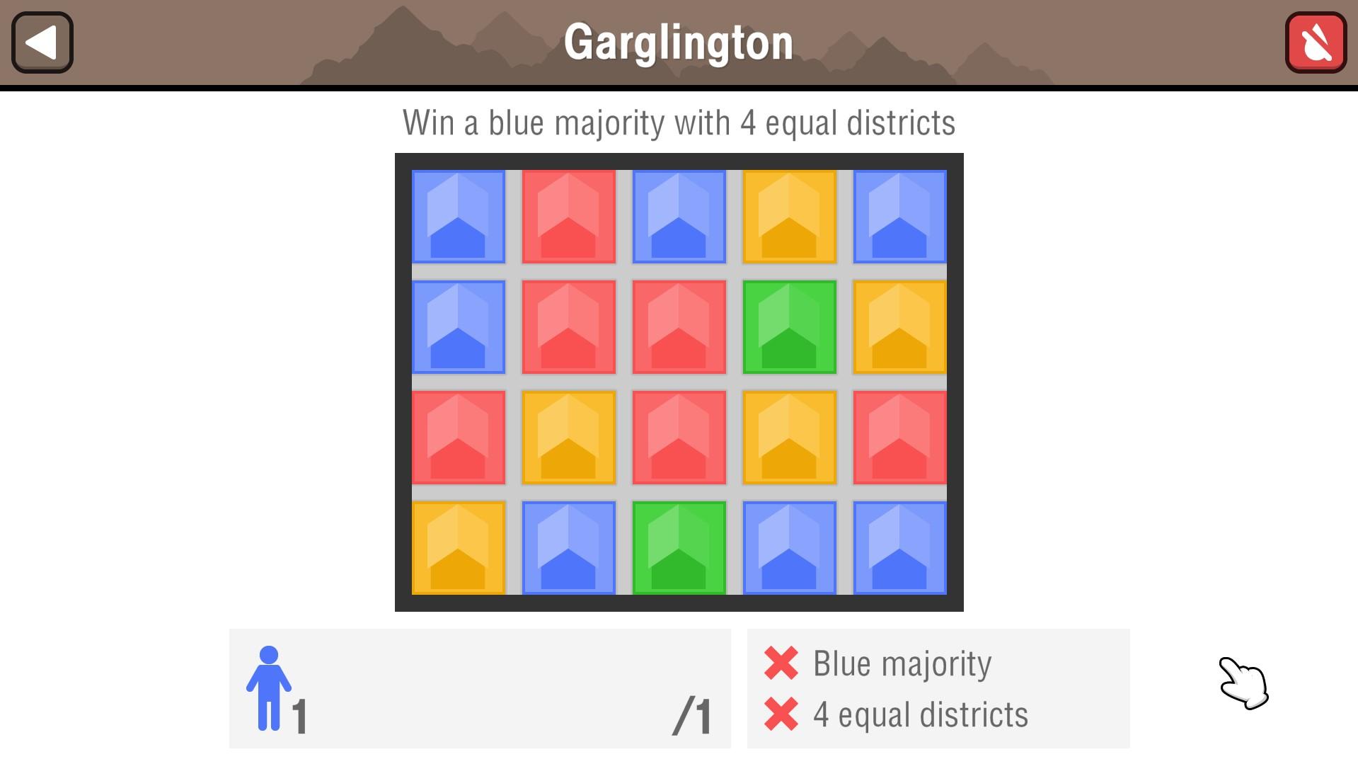 Garglington