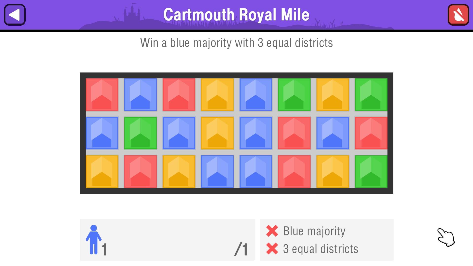 Cartmouth Royal Mile