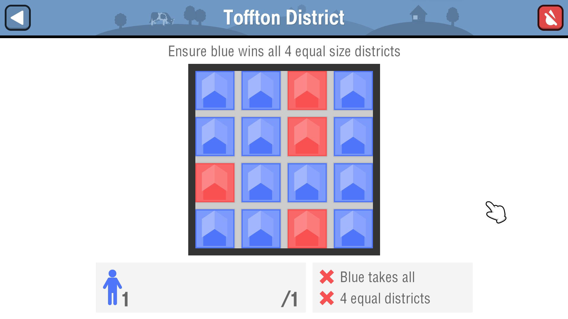 Toffton District
